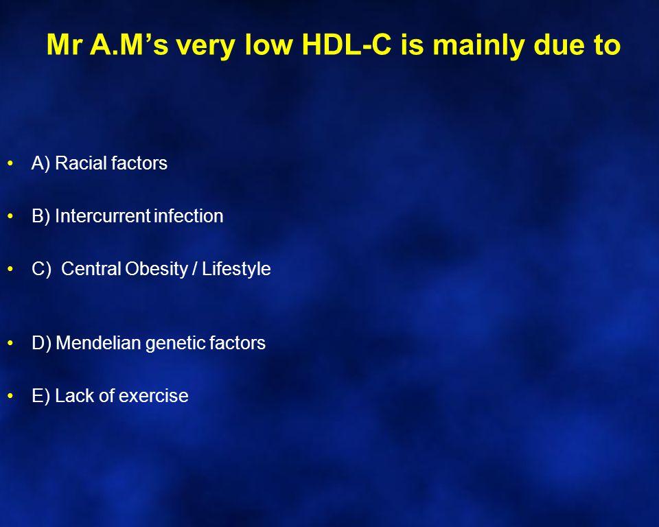 Mr A.M's very low HDL-C is mainly due to A) Racial factors B) Intercurrent infection C) Central Obesity / Lifestyle D) Mendelian genetic factors E) Lack of exercise