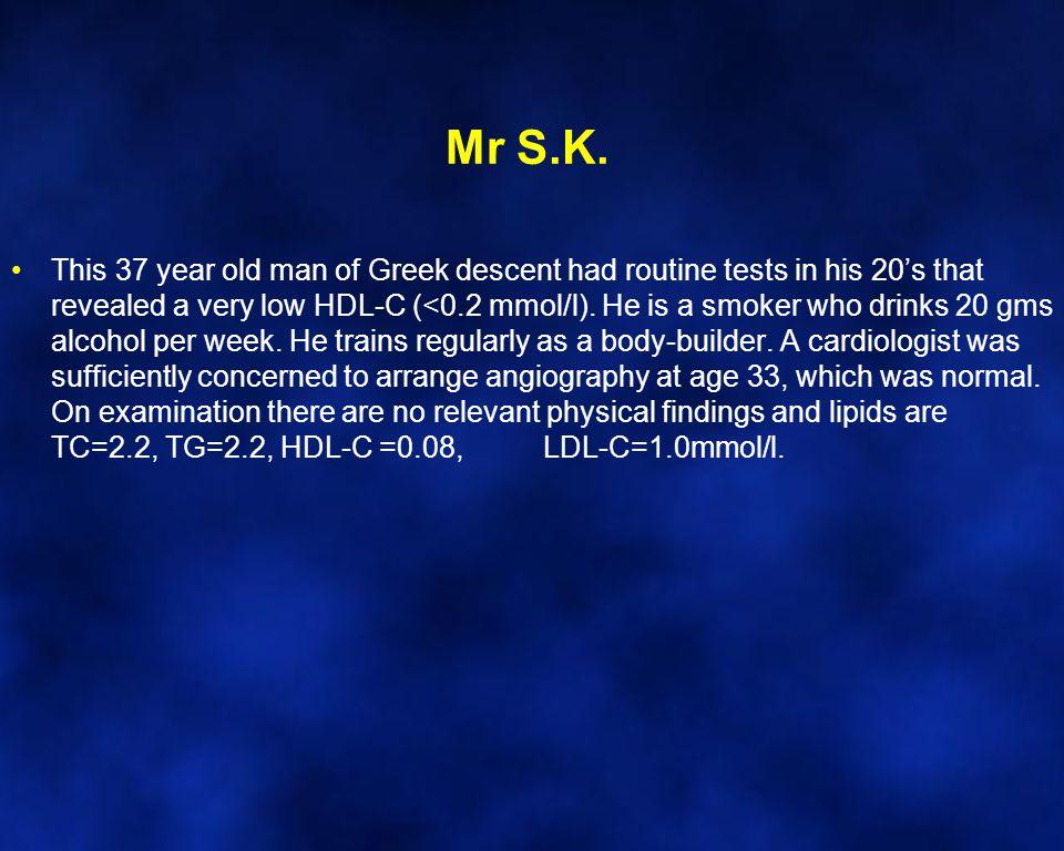 Mr S.K.