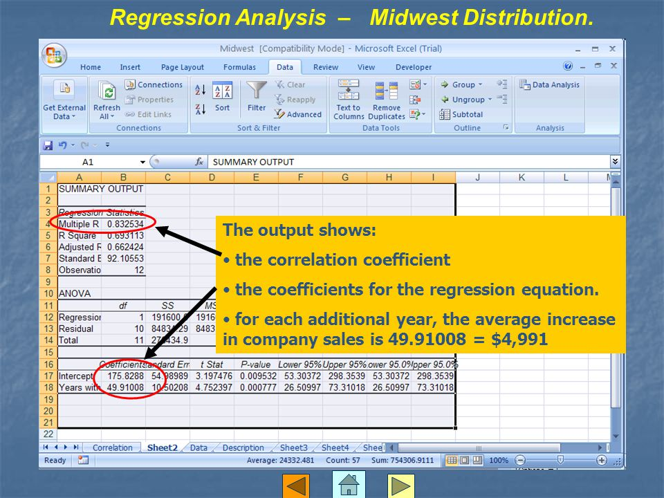 Regression Analysis – Midwest Distribution. The output shows: the correlation coefficient the coefficients for the regression equation. for each addit