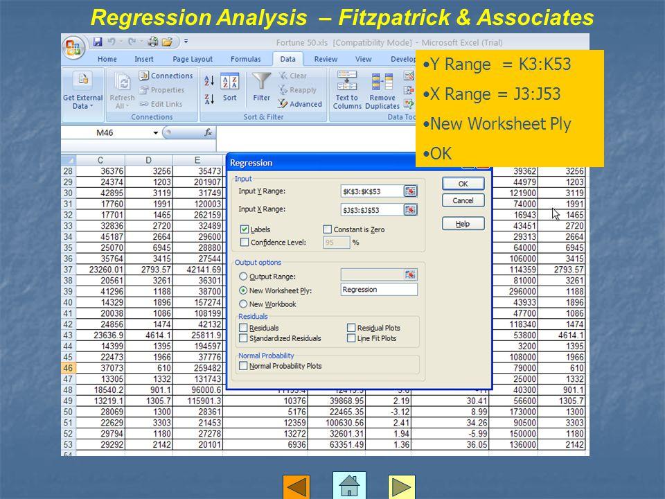 Regression Analysis – Fitzpatrick & Associates Y Range = K3:K53 X Range = J3:J53 New Worksheet Ply OK