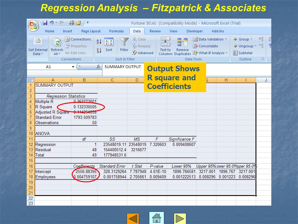 Regression Analysis – Fitzpatrick & Associates Output Shows R square and Coefficients