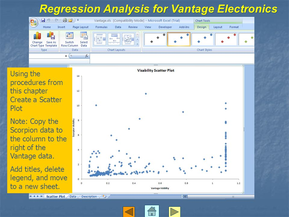 Regression Analysis for Vantage Electronics Using the procedures from this chapter Create a Scatter Plot Note: Copy the Scorpion data to the column to the right of the Vantage data.