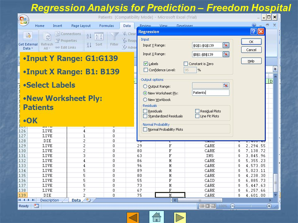 Regression Analysis for Prediction – Freedom Hospital Input Y Range: G1:G139 Input X Range: B1: B139 Select Labels New Worksheet Ply: Patients OK