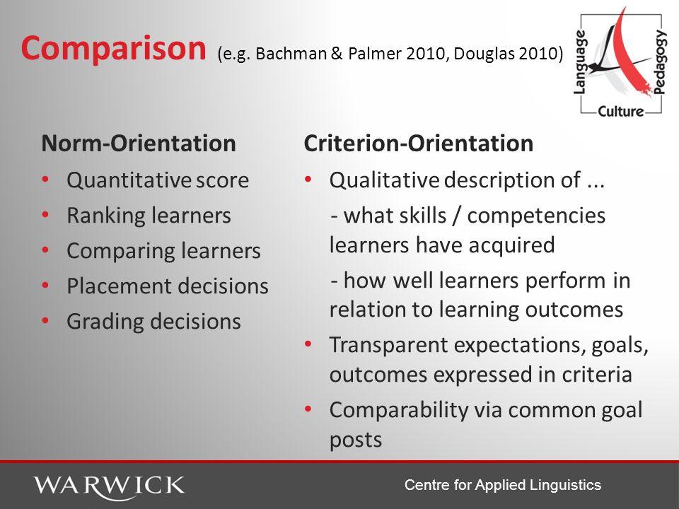 Centre for Applied Linguistics Comparison (e.g.