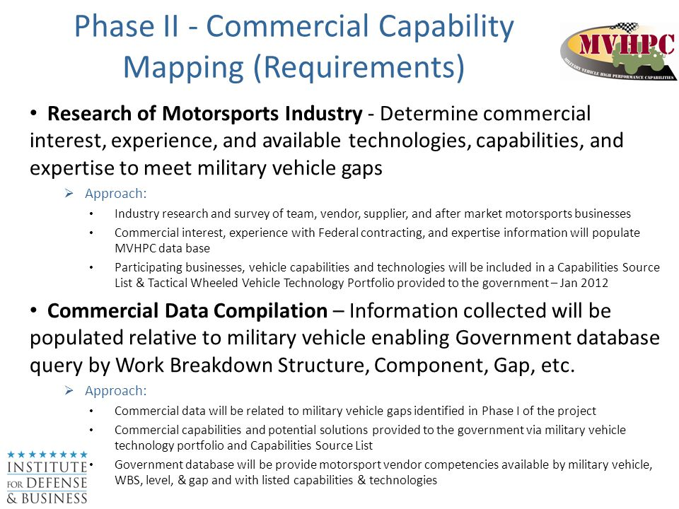 Phase II - Commercial Capability Mapping (Requirements) Research of Motorsports Industry - Determine commercial interest, experience, and available technologies, capabilities, and expertise to meet military vehicle gaps  Approach: Industry research and survey of team, vendor, supplier, and after market motorsports businesses Commercial interest, experience with Federal contracting, and expertise information will populate MVHPC data base Participating businesses, vehicle capabilities and technologies will be included in a Capabilities Source List & Tactical Wheeled Vehicle Technology Portfolio provided to the government – Jan 2012 Commercial Data Compilation – Information collected will be populated relative to military vehicle enabling Government database query by Work Breakdown Structure, Component, Gap, etc.