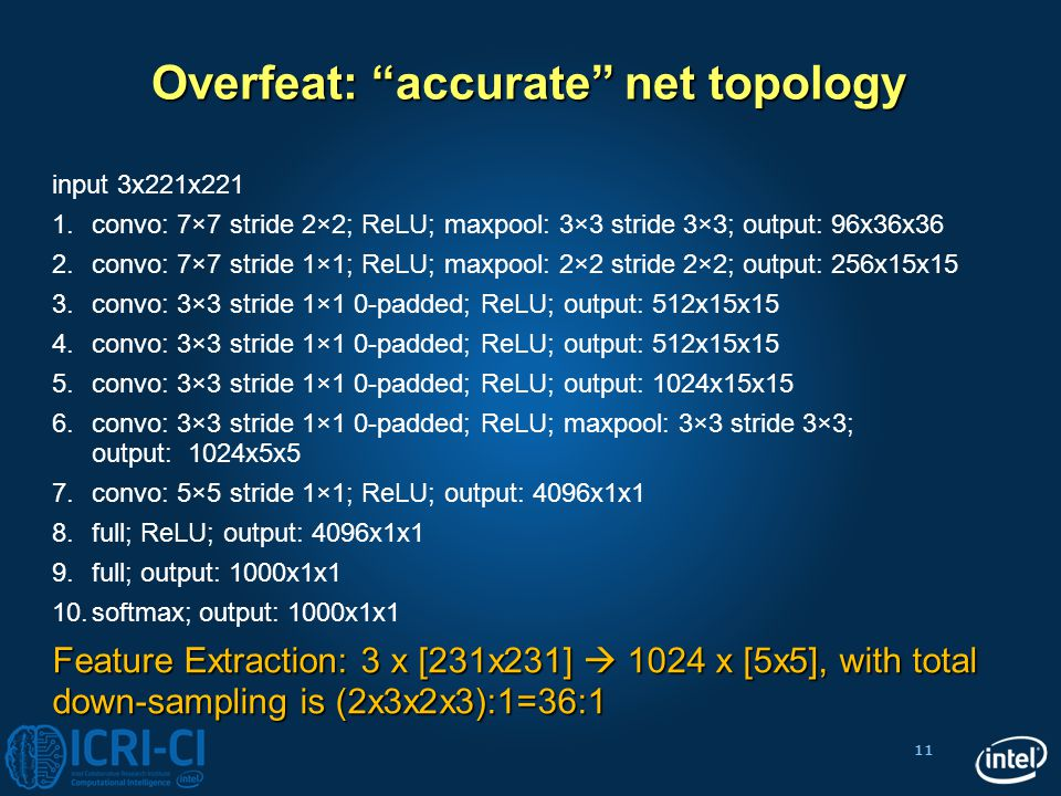 "11 Overfeat: ""accurate"" net topology input 3x221x221 1. 1.convo: 7×7 stride 2×2; ReLU; maxpool: 3×3 stride 3×3; output: 96x36x36 2. 2.convo: 7×7 strid"