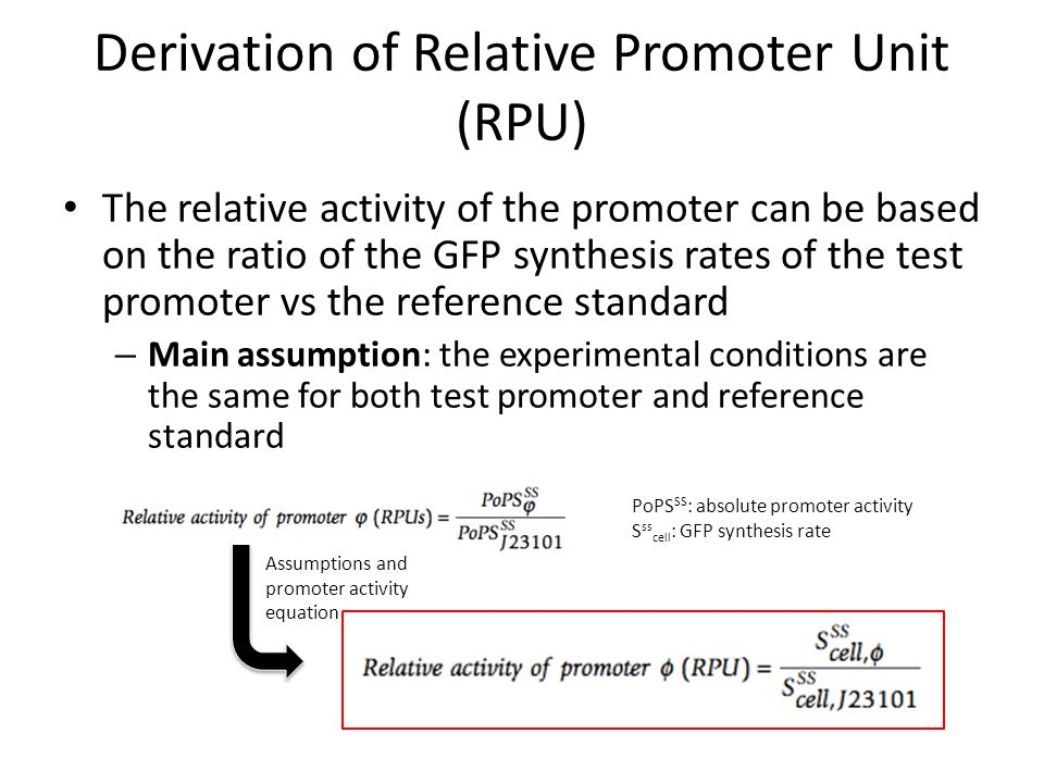 RPU decreases variance Coefficient of variation of promoter activity was reduced in half when converted to RPUs – From 39.1% in GFP synthesis units to 17.5% in RPUs