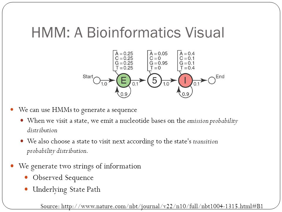 HMM: A Bioinformatics Visual We can use HMMs to generate a sequence When we visit a state, we emit a nucleotide bases on the emission probability distribution We also choose a state to visit next according to the state s transition probability distribution.