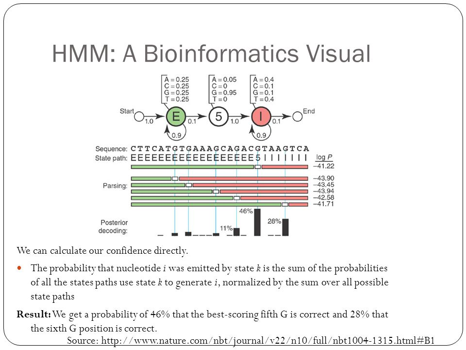 HMM: A Bioinformatics Visual We can calculate our confidence directly. The probability that nucleotide i was emitted by state k is the sum of the prob