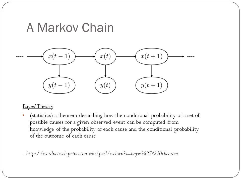 A Markov Chain Bayes Theory (statistics) a theorem describing how the conditional probability of a set of possible causes for a given observed event can be computed from knowledge of the probability of each cause and the conditional probability of the outcome of each cause - http://wordnetweb.princeton.edu/perl/webwn?s=bayes%27%20theorem
