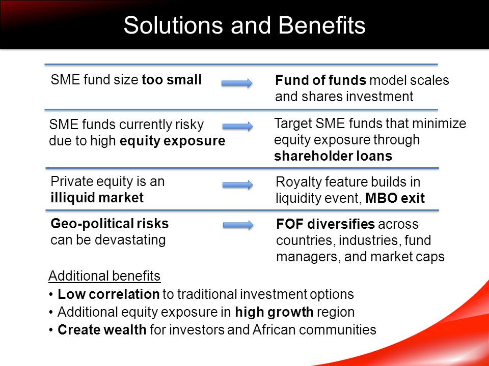 SME fund size too small Fund of funds model scales and shares investment SME funds currently risky due to high equity exposure Target SME funds that minimize equity exposure through shareholder loans Private equity is an illiquid market Royalty feature builds in liquidity event, MBO exit Geo-political risks can be devastating FOF diversifies across countries, industries, fund managers, and market caps Solutions and Benefits Additional benefits Low correlation to traditional investment options Additional equity exposure in high growth region Create wealth for investors and African communities