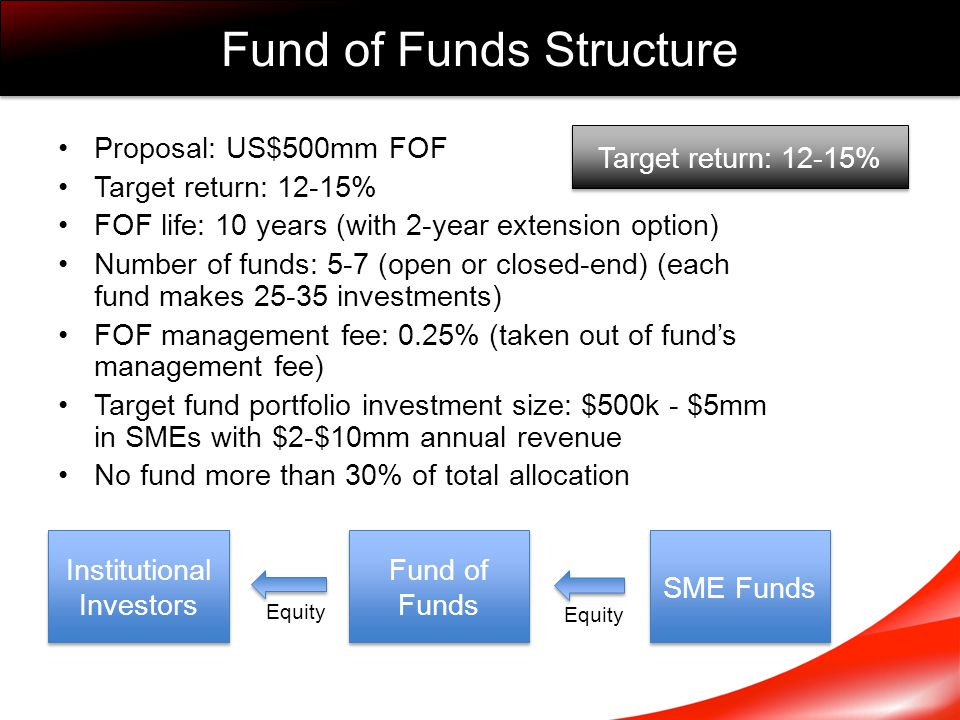 Fund of Funds Structure Proposal: US$500mm FOF Target return: 12-15% FOF life: 10 years (with 2-year extension option) Number of funds: 5-7 (open or c