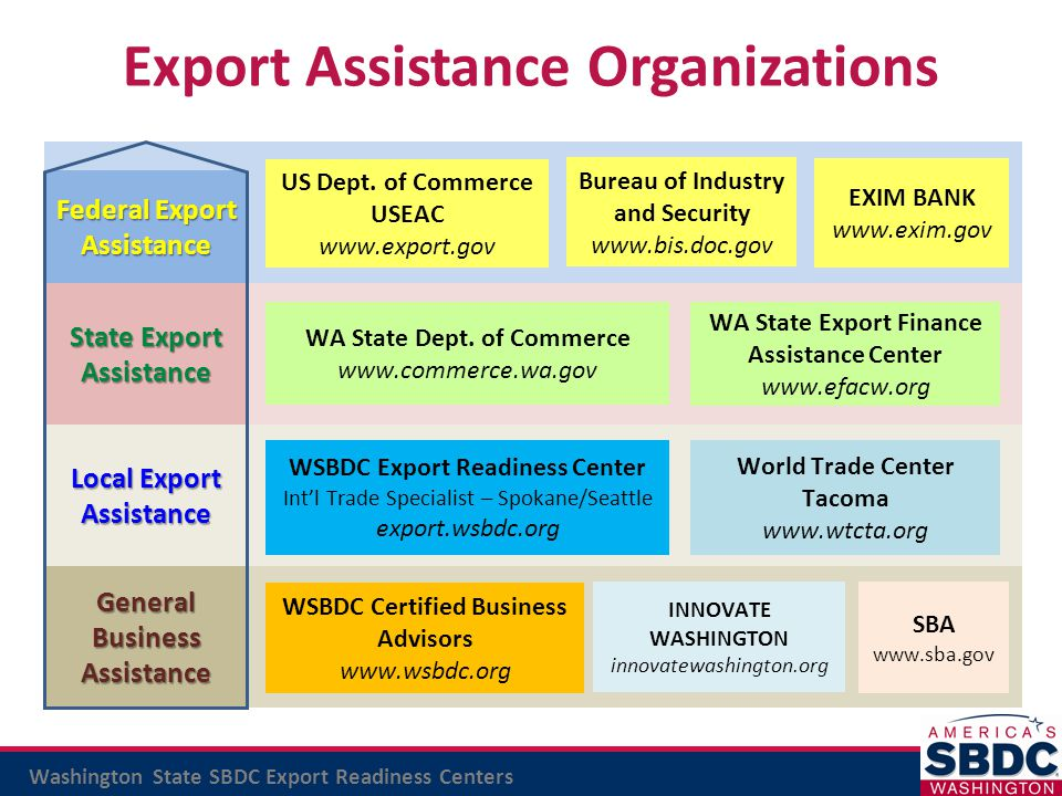 Washington State SBDC Export Readiness Centers Export Assistance Organizations WSBDC Export Readiness Center Int'l Trade Specialist – Spokane/Seattle