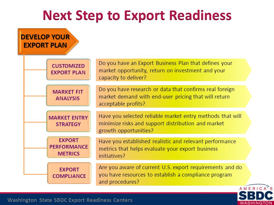 Washington State SBDC Export Readiness Centers Do you have research or data that confirms real foreign market demand with end-user pricing that will r