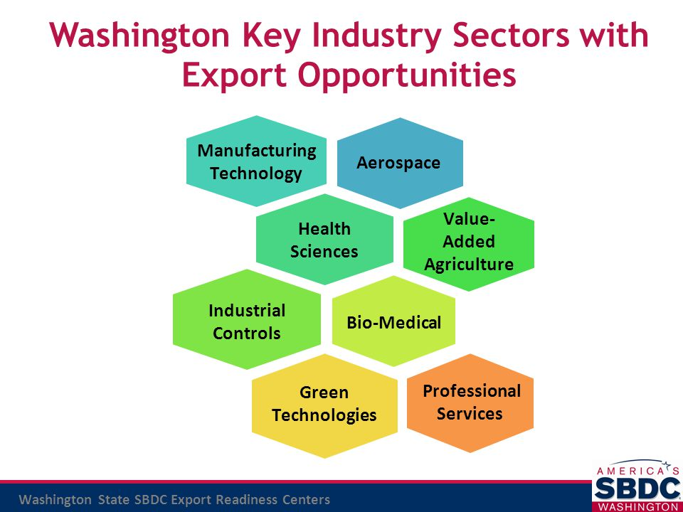 Washington State SBDC Export Readiness Centers Value- Added Agriculture Manufacturing Technology Bio-Medical Industrial Controls Green Technologies Ae