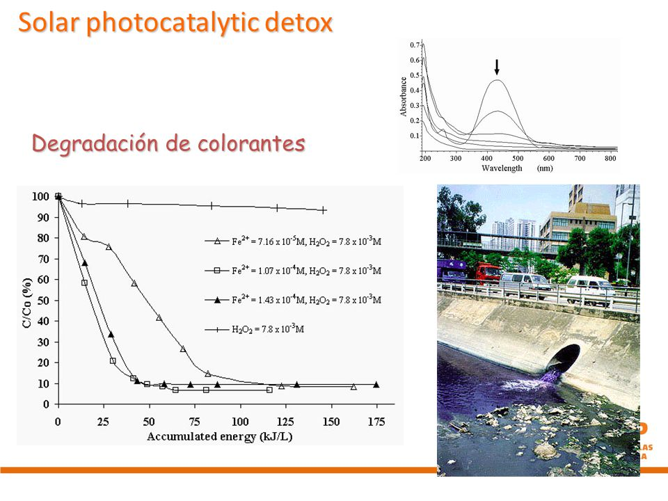 Degradación de colorantes Solar photocatalytic detox