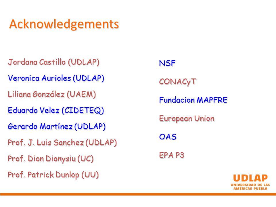 NSFCONACyT Fundacion MAPFRE European Union OAS EPA P3 Jordana Castillo (UDLAP) Veronica Aurioles (UDLAP) Liliana González (UAEM) Eduardo Velez (CIDETEQ) Gerardo Martínez (UDLAP) Prof.