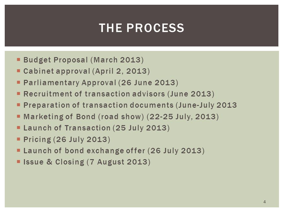  Budget Proposal (March 2013)  Cabinet approval (April 2, 2013)  Parliamentary Approval (26 June 2013)  Recruitment of transaction advisors (June