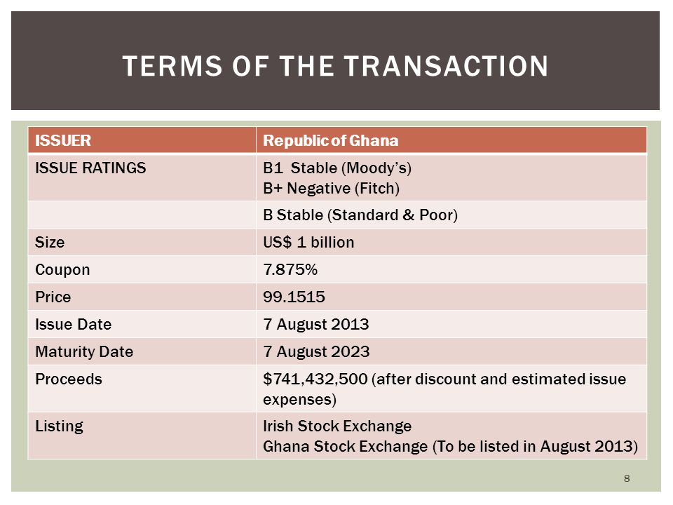 ISSUERRepublic of Ghana ISSUE RATINGSB1 Stable (Moody's) B+ Negative (Fitch) B Stable (Standard & Poor) SizeUS$ 1 billion Coupon7.875% Price99.1515 Is