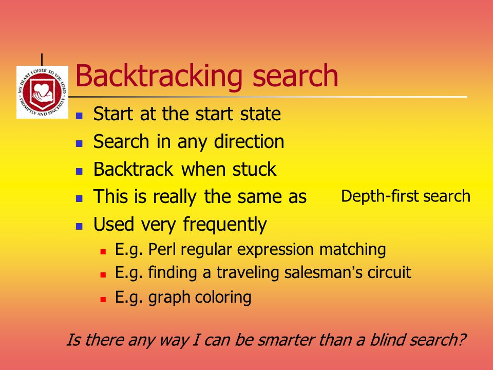 Backtracking search Start at the start state Search in any direction Backtrack when stuck This is really the same as Used very frequently E.g. Perl re