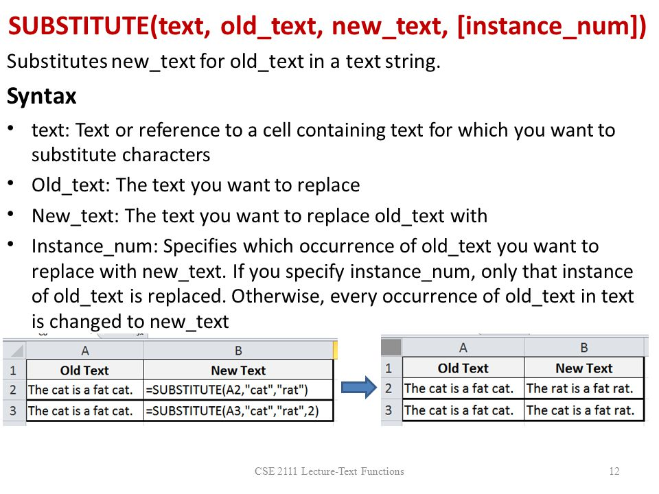 SUBSTITUTE(text, old_text, new_text, [instance_num]) Substitutes new_text for old_text in a text string. Syntax text: Text or reference to a cell cont