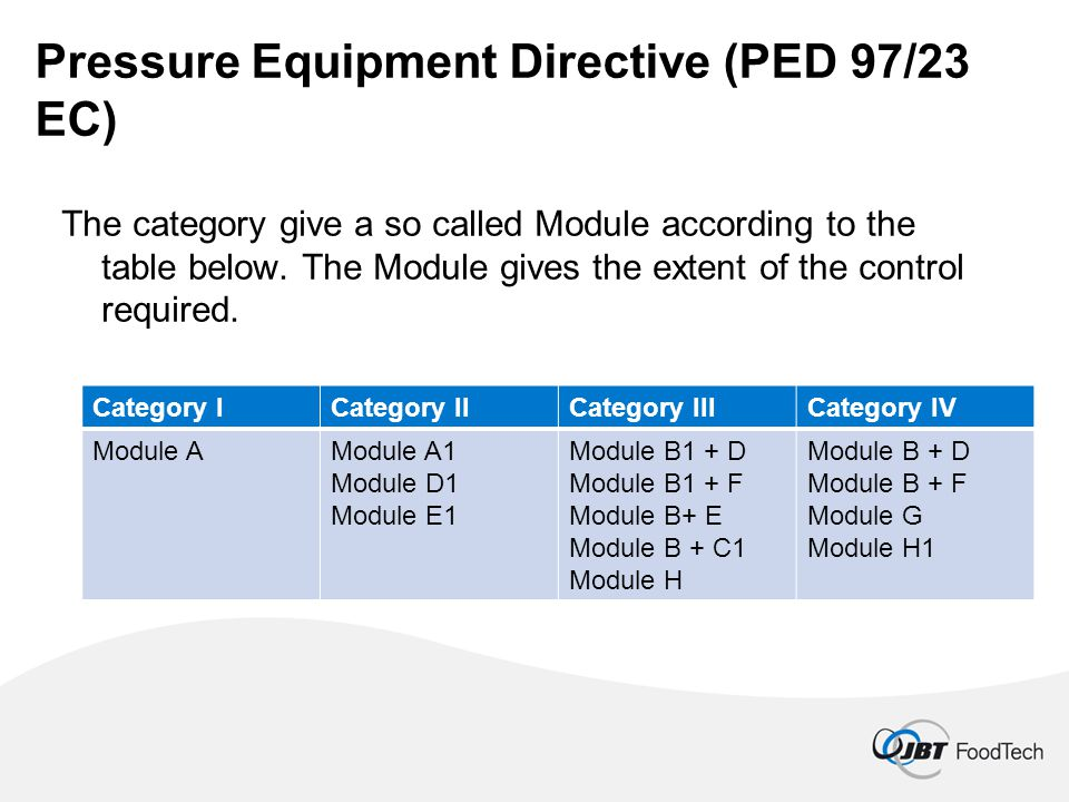 Pressure Equipment Directive (PED 97/23 EC) The category give a so called Module according to the table below.