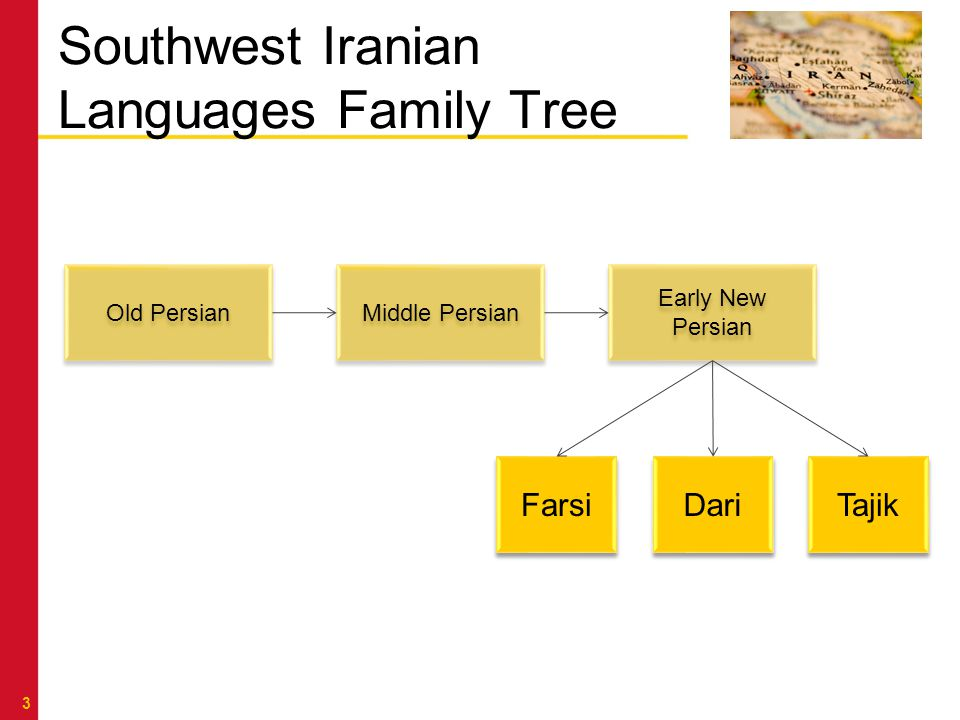 LANGUAGE RESEARCH IN SERVICE TO THE NATION Additional consonantal differences Consonantal و – نود ninety /nawad/ vs.