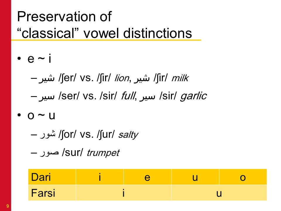 LANGUAGE RESEARCH IN SERVICE TO THE NATION Preservation of classical vowel distinctions e ~ i – شیر /ʃer/ vs.