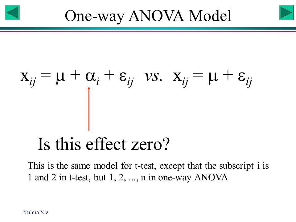 Xuhua Xia x ij =  +  i +  ij vs. x ij =  +  ij One-way ANOVA Model Is this effect zero.