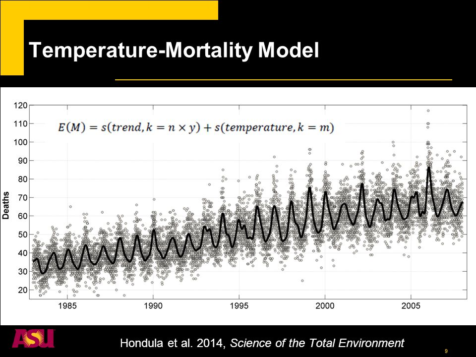 10 Temperature-Mortality Model Hondula et al. 2014, Science of the Total Environment
