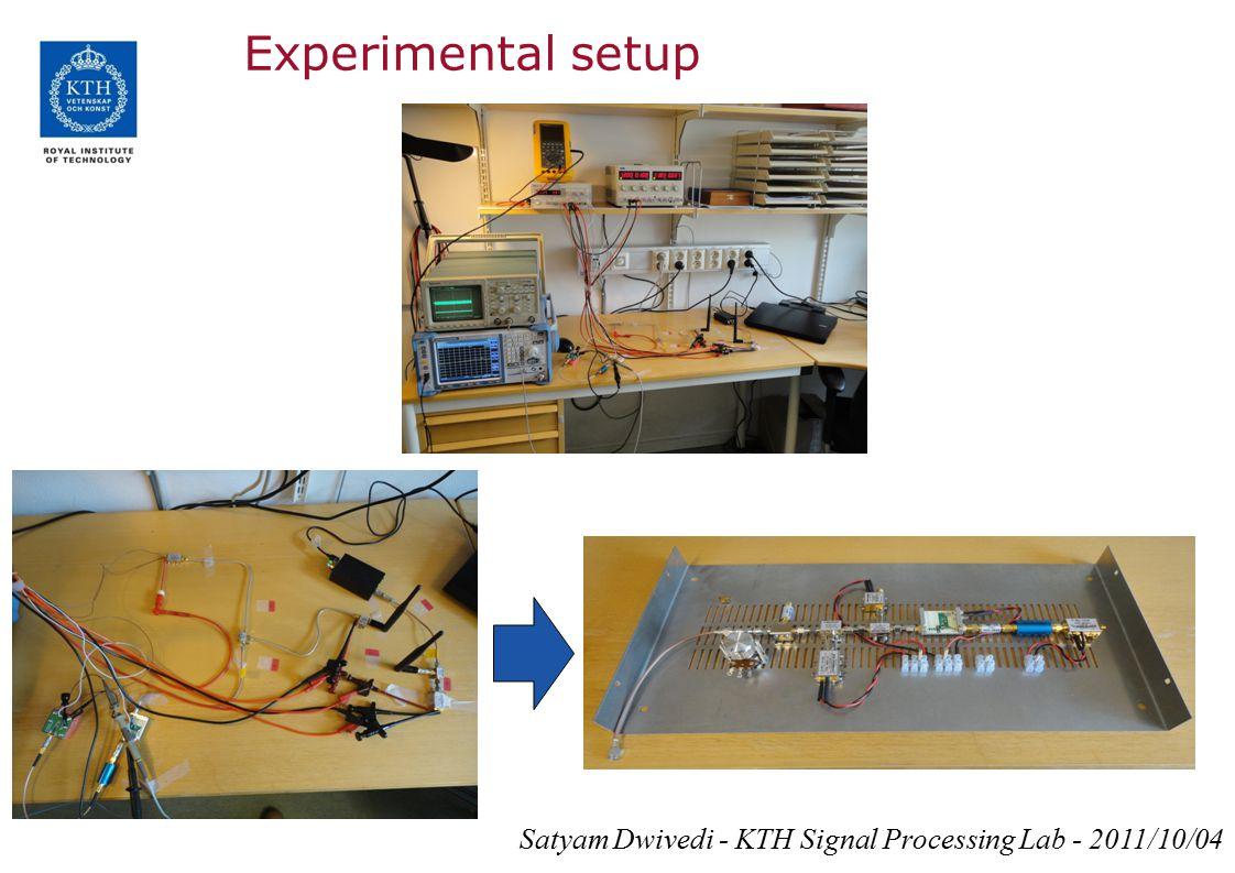 Experimental setup Satyam Dwivedi - KTH Signal Processing Lab - 2011/10/04