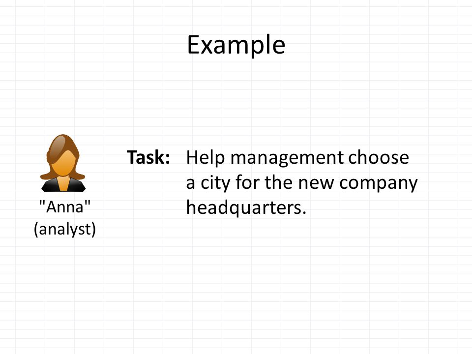 Example Task: Help management choose a city for the new company headquarters. Anna (analyst)