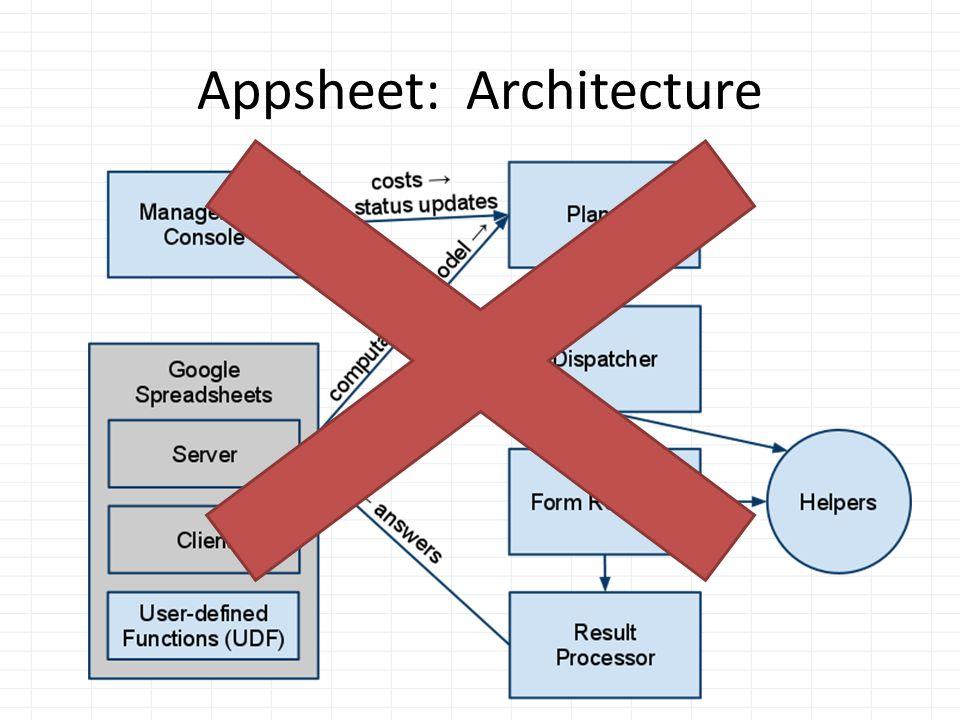 Appsheet: Architecture
