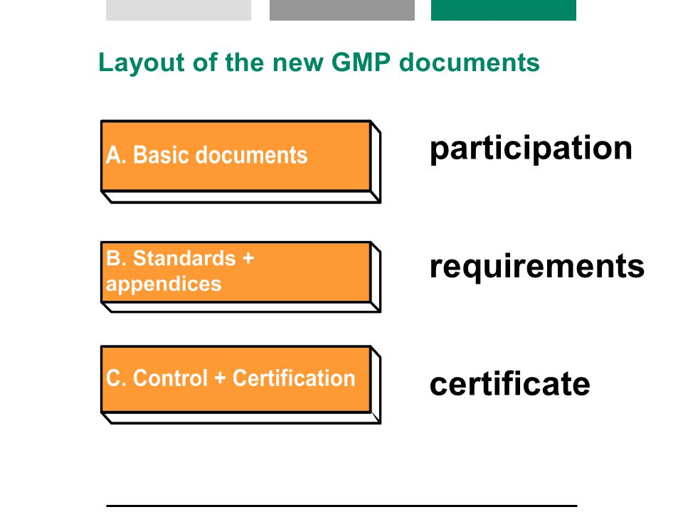 4.Establish exceptions 'Paper' trade in non-GMP feeds Pet foods 5.