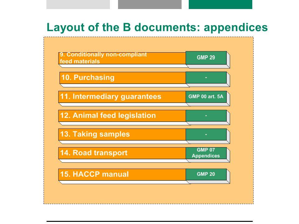 B documents: standards