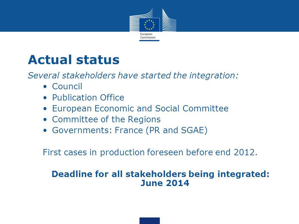 Contact us European Commission General Secretariat (Greffe) : ana.cobos-aguirre@ec.europa.eu DIGIT (IT): geraud.berton@ec.europa.eu