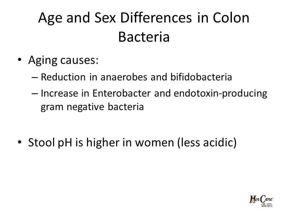Age and Sex Differences in Colon Bacteria Aging causes: – Reduction in anaerobes and bifidobacteria – Increase in Enterobacter and endotoxin-producing gram negative bacteria Stool pH is higher in women (less acidic)