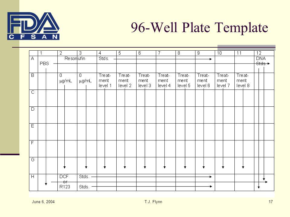 June 6, 2004 T.J. Flynn17 96-Well Plate Template