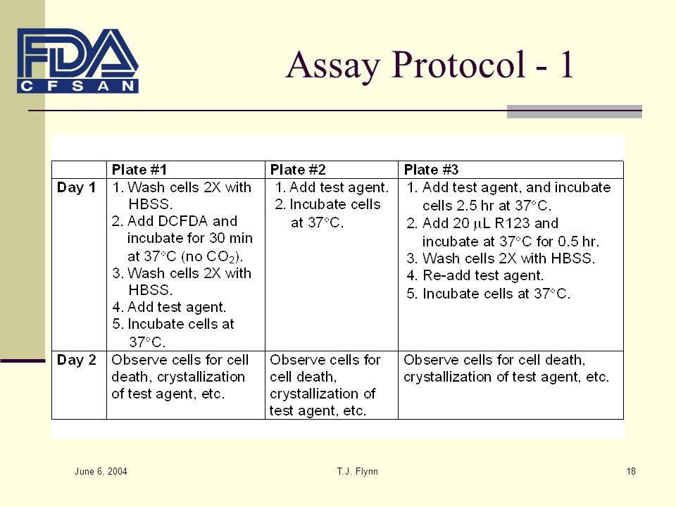 June 6, 2004 T.J. Flynn18 Assay Protocol - 1