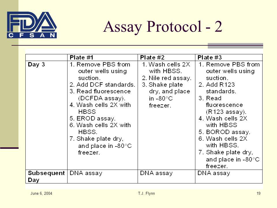 June 6, 2004 T.J. Flynn19 Assay Protocol - 2