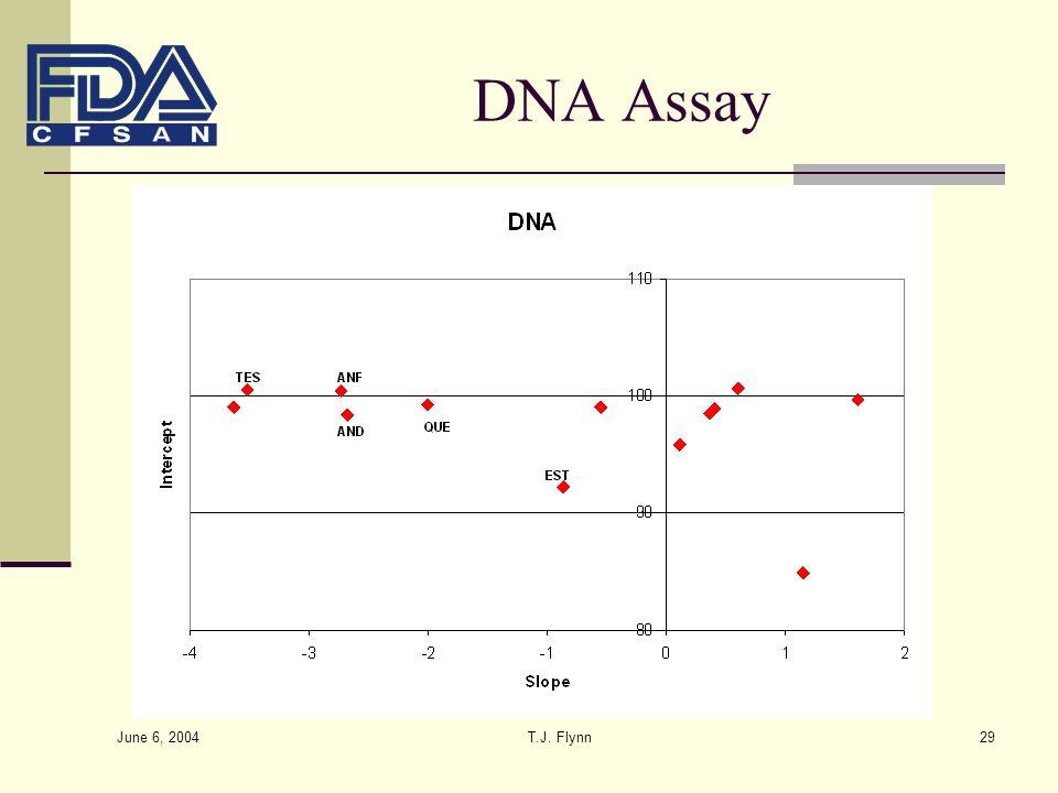 June 6, 2004 T.J. Flynn29 DNA Assay
