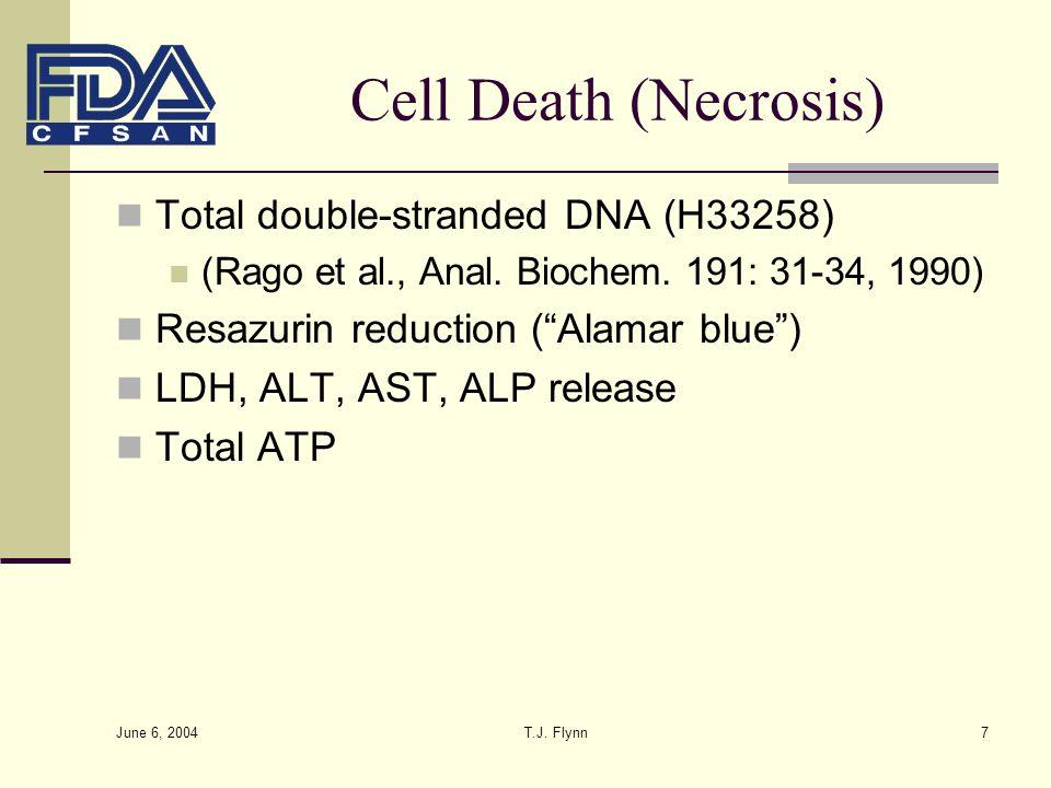 June 6, 2004 T.J. Flynn7 Cell Death (Necrosis) Total double-stranded DNA (H33258) (Rago et al., Anal. Biochem. 191: 31-34, 1990) Resazurin reduction (