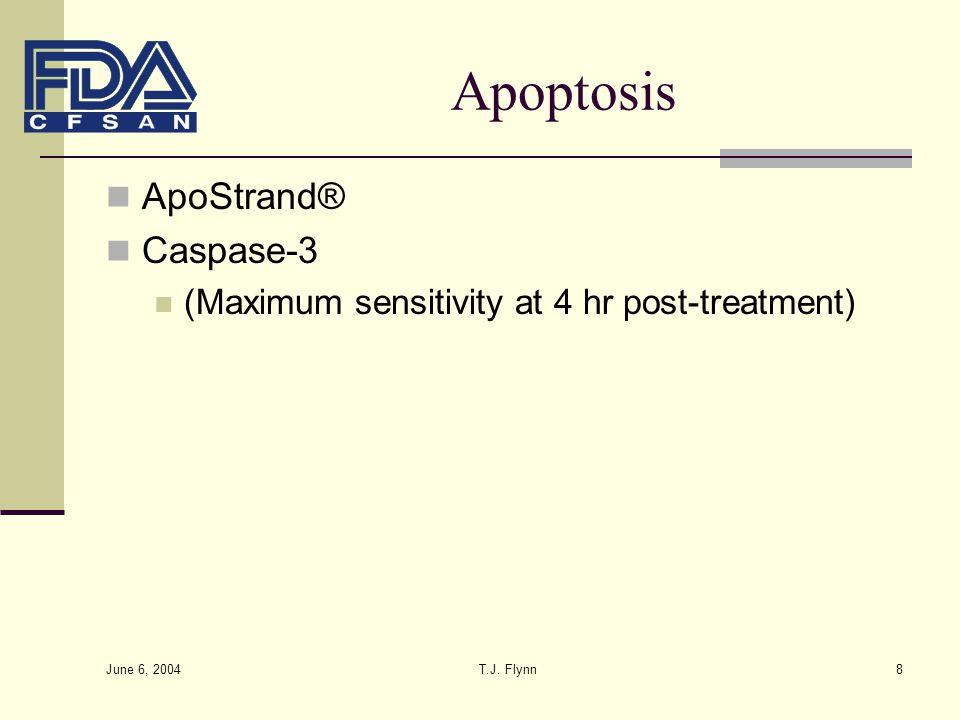 June 6, 2004 T.J. Flynn8 Apoptosis ApoStrand® Caspase-3 (Maximum sensitivity at 4 hr post-treatment)