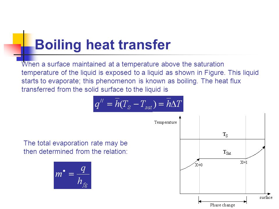 Boiling heat transfer When a surface maintained at a temperature above the saturation temperature of the liquid is exposed to a liquid as shown in Fig
