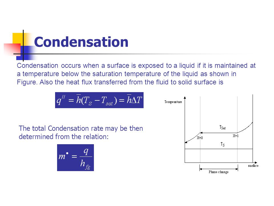 Condensation occurs when a surface is exposed to a liquid if it is maintained at a temperature below the saturation temperature of the liquid as shown