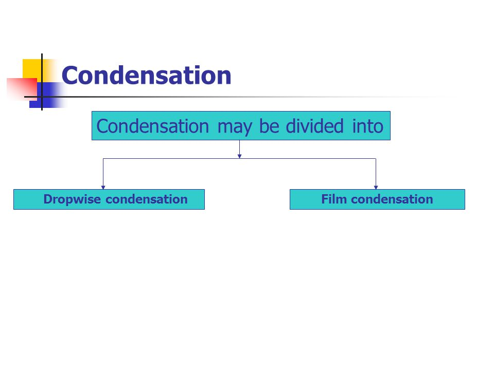 Condensation Condensation may be divided into Dropwise condensationFilm condensation