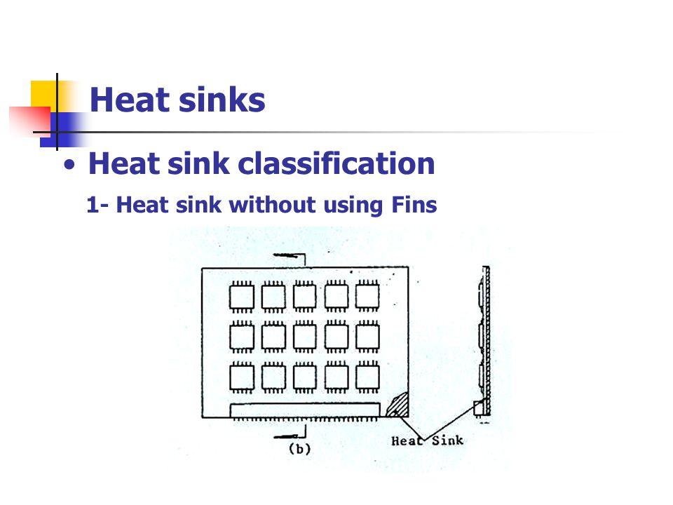 Thermal analysis and parameters needed for TEC Where: Q h = Heat transferred to the hot side.
