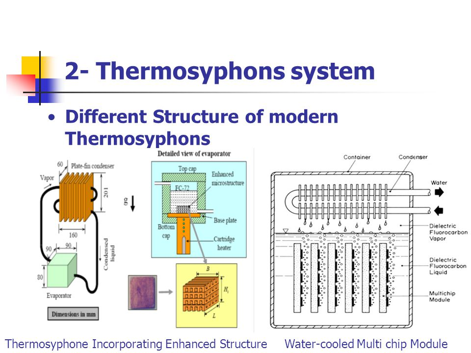 2- Thermosyphons system Different Structure of modern Thermosyphons Water-cooled Multi chip ModuleThermosyphone Incorporating Enhanced Structure