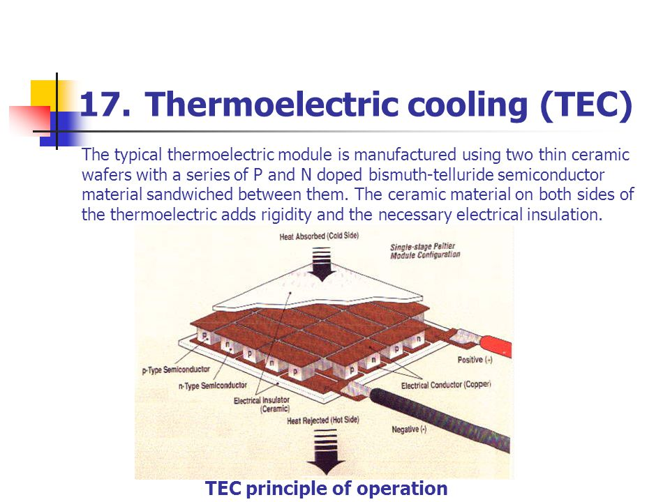 The typical thermoelectric module is manufactured using two thin ceramic wafers with a series of P and N doped bismuth-telluride semiconductor materia