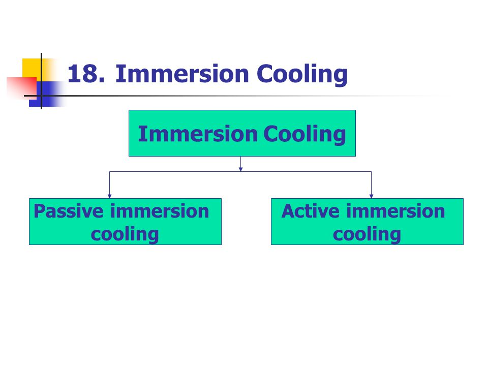 18.Immersion Cooling Immersion Cooling Passive immersion cooling Active immersion cooling